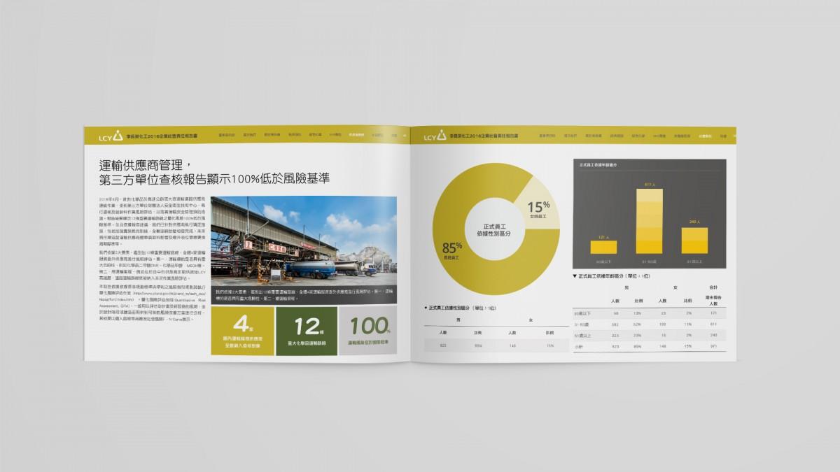 ESG Report Design for Public Company in Asia